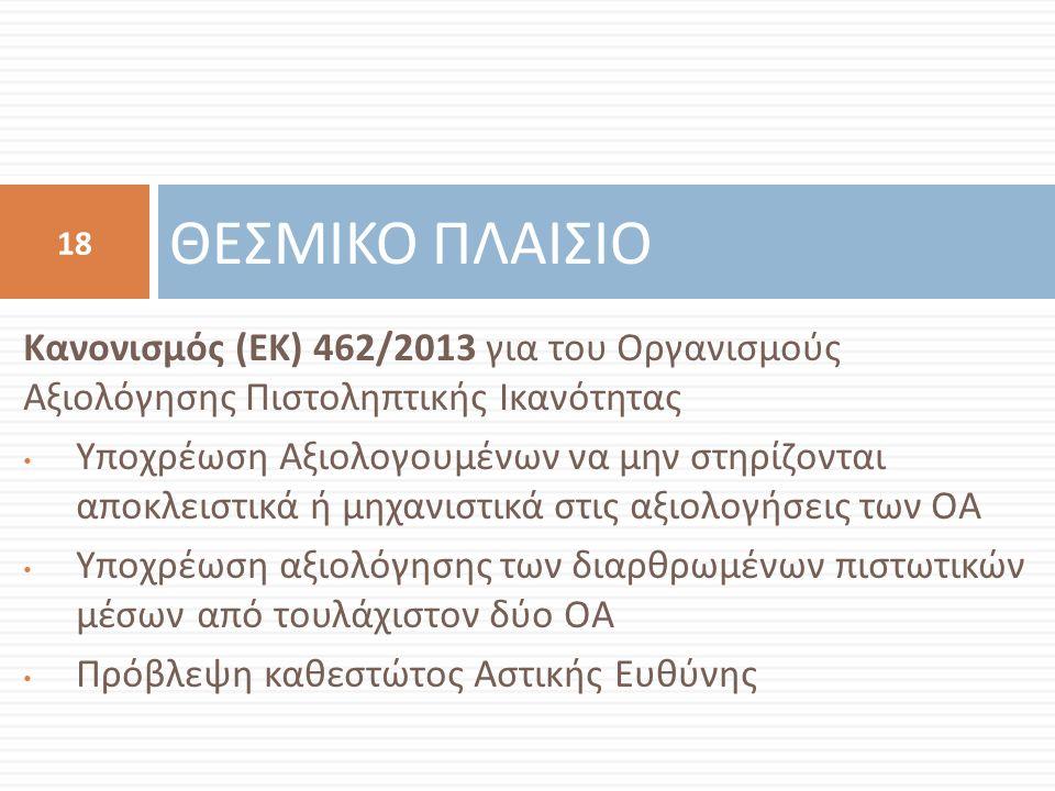 Κανονισμός ( ΕΚ ) 462/2013 για του Οργανισμούς Αξιολόγησης Πιστοληπτικής Ικανότητας Υποχρέωση Αξιολογουμένων να μην στηρίζονται αποκλειστικά ή μηχανιστικά στις αξιολογήσεις των ΟΑ Υποχρέωση αξιολόγησης των διαρθρωμένων πιστωτικών μέσων από τουλάχιστον δύο ΟΑ Πρόβλεψη καθεστώτος Αστικής Ευθύνης ΘΕΣΜΙΚΟ ΠΛΑΙΣΙΟ 18