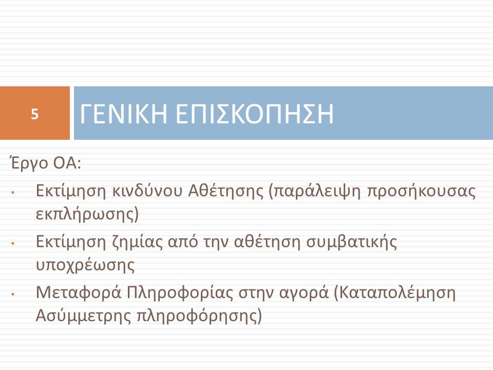 Έργο ΟΑ : Εκτίμηση κινδύνου Αθέτησης ( παράλειψη προσήκουσας εκπλήρωσης ) Εκτίμηση ζημίας από την αθέτηση συμβατικής υποχρέωσης Μεταφορά Πληροφορίας στην αγορά ( Καταπολέμηση Ασύμμετρης πληροφόρησης ) ΓΕΝΙΚΗ ΕΠΙΣΚΟΠΗΣΗ 5