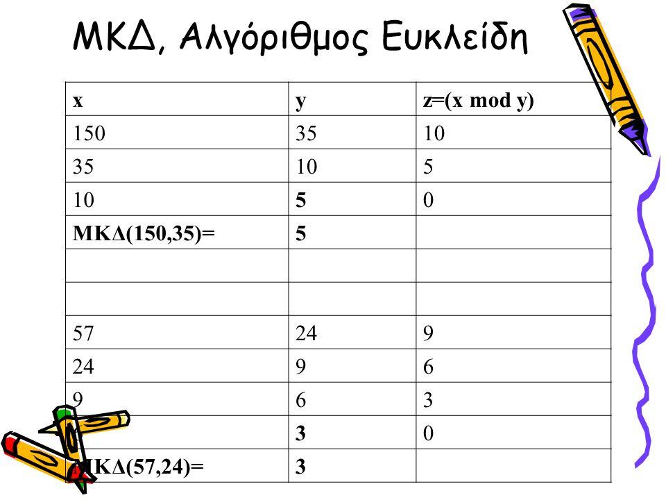 ΜΚΔ, Αλγόριθμος Ευκλείδη xyz=(x mod y) 1503510 35105 50 ΜΚΔ(150,35)=5 57249 96 963 630 ΜΚΔ(57,24)=3