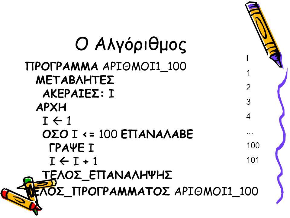Ο Αλγόριθμος ΠΡΟΓΡΑΜΜΑ ΑΡΙΘΜΟΙ1_100 ΜΕΤΑΒΛΗΤΕΣ ΑΚΕΡΑΙΕΣ: Ι ΑΡΧΗ Ι  1 ΟΣΟ Ι <= 100 ΕΠΑΝΑΛΑΒΕ ΓΡΑΨΕ Ι Ι  Ι + 1 ΤΕΛΟΣ_ΕΠΑΝΑΛΗΨΗΣ ΤΕΛΟΣ_ΠΡΟΓΡΑΜΜΑΤΟΣ ΑΡΙ