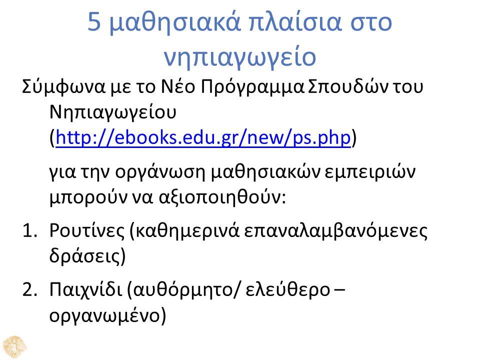 3.Καταστάσεις από την καθημερινή ζωή, επίκαιρα περιστατικά 4.Διερευνήσεις (σχέδια εργασίας, μικρές έρευνες, προβλήματα προς επίλυση) 5.Οργανωμένες δραστηριότητες (πρόγραμμα)