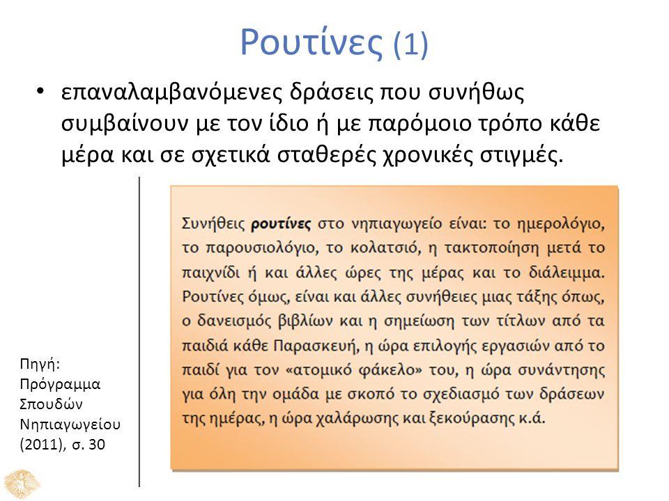 Βιβλιογραφικές αναφορές Νέο Πρόγραμμα Σπουδών Νηπιαγωγείου (2011) Επιστημονικό Πεδίο: Προσχολική - Πρώτη Σχολική Α΄ Μέρος.