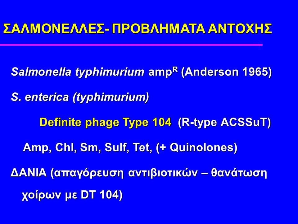 ΣΑΛΜΟΝΕΛΛΕΣ- ΠΡΟΒΛΗΜΑΤΑ ΑΝΤΟΧΗΣ Salmonella typhimurium amp R (Anderson 1965) S.