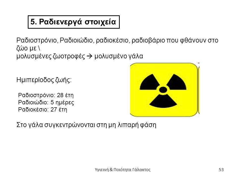 5. Ραδιενεργά στοιχεία Ραδιοστρόνιο, Ραδιοιώδιο, ραδιοκέσιο, ραδιοβάριο που φθάνουν στο ζώο με \ μολυσμένες ζωοτροφές  μολυσμένο γάλα Ημιπερίοδος ζωή