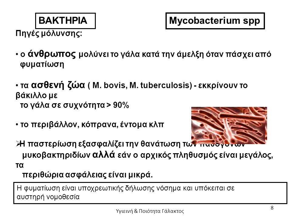 ΒΑΚΤΗΡΙΑ Mycobacterium spp Πηγές μόλυνσης: ο άνθρωπος μολύνει το γάλα κατά την άμελξη όταν πάσχει από φυματίωση τα ασθενή ζώα ( M.