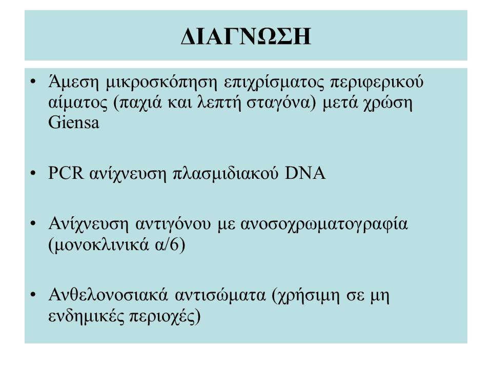 ΔΙΑΓΝΩΣΗ Άμεση μικροσκόπηση επιχρίσματος περιφερικού αίματος (παχιά και λεπτή σταγόνα) μετά χρώση Giensa PCR ανίχνευση πλασμιδιακού DNA Ανίχνευση αντι