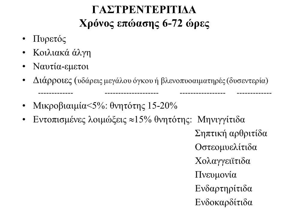 ΓΑΣΤΡΕΝΤΕΡΙΤΙΔΑ Χρόνος επώασης 6-72 ώρες Πυρετός Κοιλιακά άλγη Ναυτία-εμετοι Διάρροιες ( υδάρεις μεγάλου όγκου ή βλενοπυοαιματηρές (δυσεντερία) ------