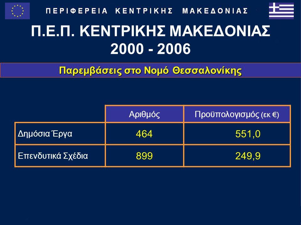 Παρεμβάσεις στο Νομό Θεσσαλονίκης Π.Ε.Π.