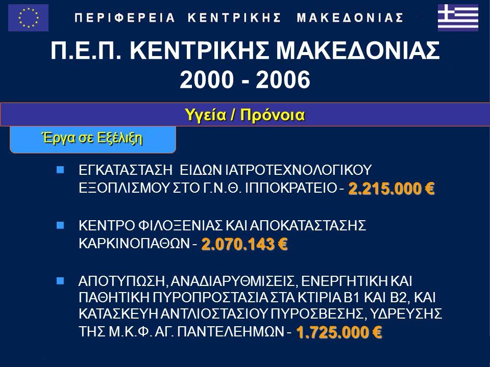 Έργα σε Εξέλιξη Υγεία / Πρόνοια 2.215.000 €  ΕΓΚΑΤΑΣΤΑΣΗ ΕΙΔΩΝ ΙΑΤΡΟΤΕΧΝΟΛΟΓΙΚΟΥ ΕΞΟΠΛΙΣΜΟΥ ΣΤΟ Γ.Ν.Θ.
