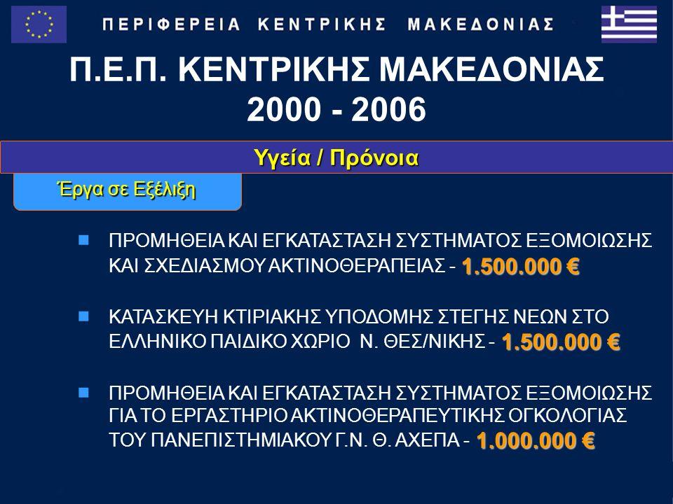 Έργα σε Εξέλιξη Υγεία / Πρόνοια 1.500.000 €  ΠΡΟΜΗΘΕΙΑ ΚΑΙ ΕΓΚΑΤΑΣΤΑΣΗ ΣΥΣΤΗΜΑΤΟΣ ΕΞΟΜΟΙΩΣΗΣ ΚΑΙ ΣΧΕΔΙΑΣΜΟΥ ΑΚΤΙΝΟΘΕΡΑΠΕΙΑΣ - 1.500.000 € 1.500.000 €  ΚΑΤΑΣΚΕΥΗ ΚΤΙΡΙΑΚΗΣ ΥΠΟΔΟΜΗΣ ΣΤΕΓΗΣ ΝΕΩΝ ΣΤΟ ΕΛΛΗΝΙΚΟ ΠΑΙΔΙΚΟ ΧΩΡΙΟ Ν.