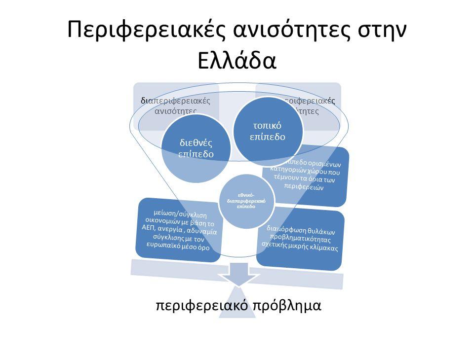 Περιφερειακές ανισότητες στην Ελλάδα διαπεριφερειακές ανισότητες ενδοπεριφερειακές ανισότητες διαμόρφωση θυλάκων προβληματικότητας σχετικής μικρής κλίμακας στο επίπεδο ορισμένων κατηγοριών χώρου που τέμνουν τα όρια των περιφερειών μείωση/σύγκλιση οικονομιών με βάση το ΑΕΠ, ανεργία, αδυναμία σύγκλισης με τον ευρωπαϊκό μέσο όρο περιφερειακό πρόβλημα εθνικό- διαπεριφερειακό επίπεδο διεθνές επίπεδο τοπικό επίπεδο