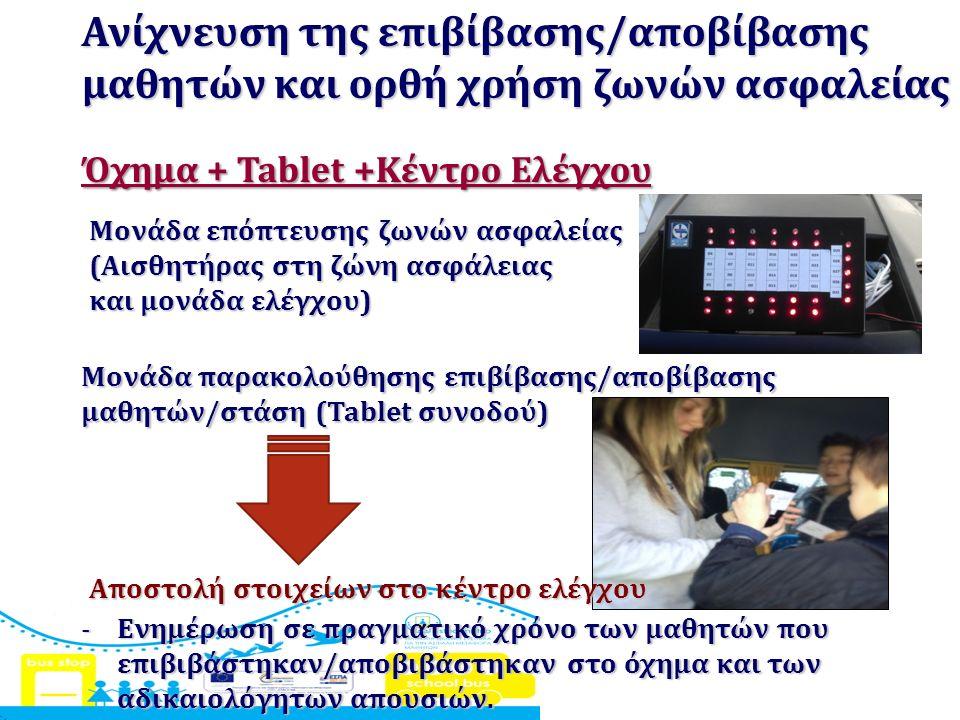 Ανίχνευση της επιβίβασης/αποβίβασης μαθητών και ορθή χρήση ζωνών ασφαλείας Όχημα + Tablet +Κέντρο Ελέγχου Μονάδα επόπτευσης ζωνών ασφαλείας (Αισθητήρας στη ζώνη ασφάλειας και μονάδα ελέγχου) -Ενημέρωση σε πραγματικό χρόνο των μαθητών που επιβιβάστηκαν/αποβιβάστηκαν στο όχημα και των αδικαιολόγητων απουσιών.
