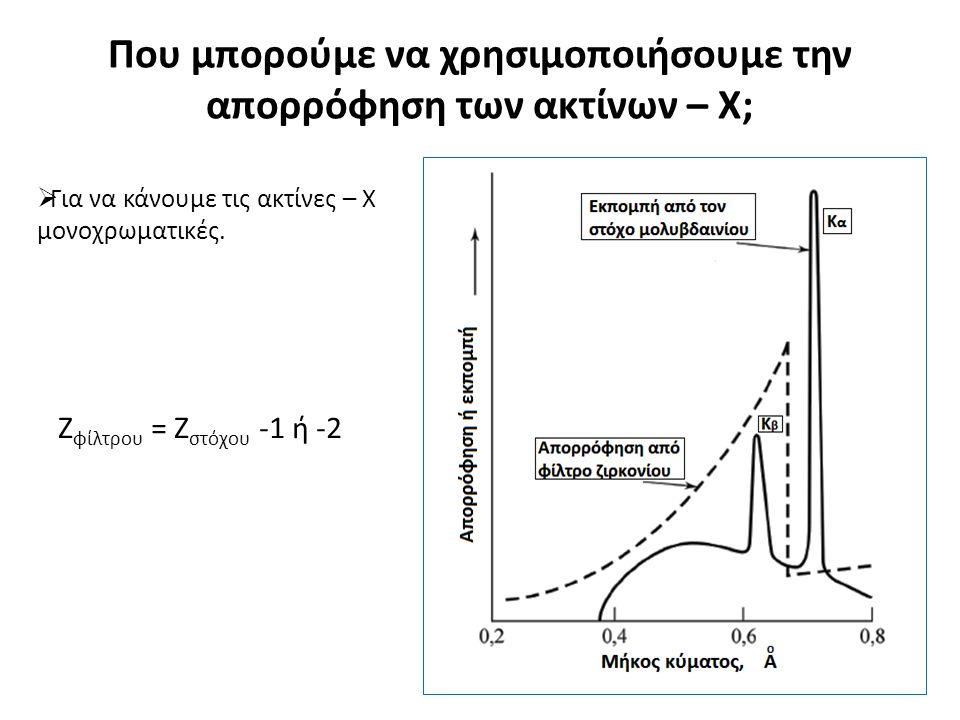 Που μπορούμε να χρησιμοποιήσουμε την απορρόφηση των ακτίνων – Χ;  Για να κάνουμε τις ακτίνες – Χ μονοχρωματικές.
