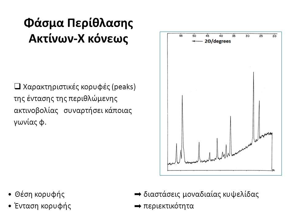  Χαρακτηριστικές κορυφές (peaks) της έντασης της περιθλώμενης ακτινοβολίας συναρτήσει κάποιας γωνίας φ.