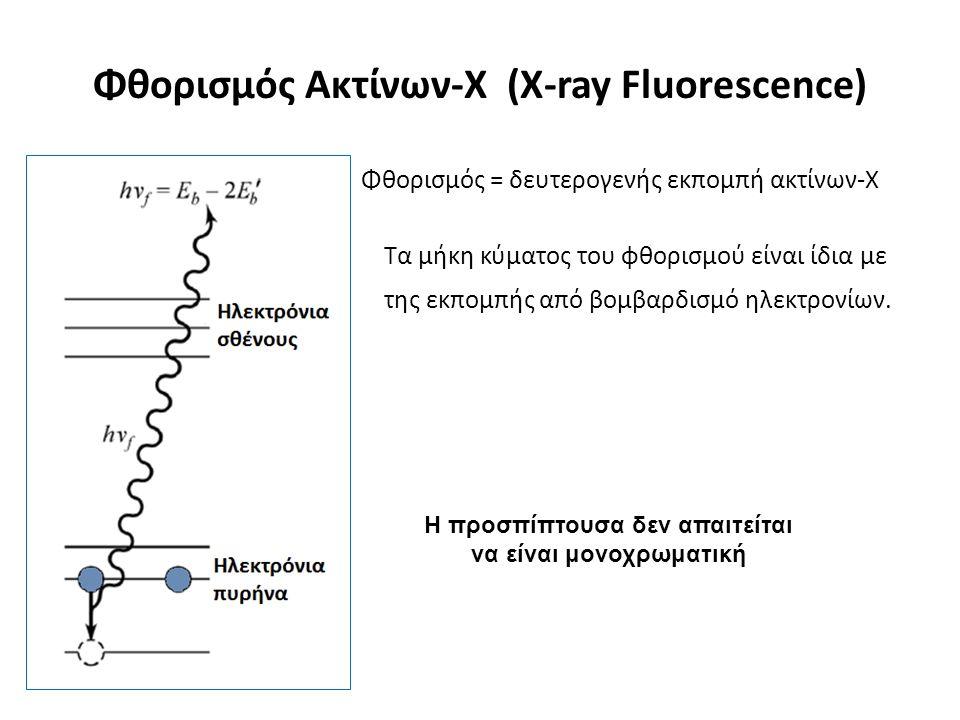 Φθορισμός Ακτίνων-Χ (X-ray Fluorescence) Φθορισμός = δευτερογενής εκπομπή ακτίνων-Χ Τα μήκη κύματος του φθορισμού είναι ίδια με της εκπομπής από βομβαρδισμό ηλεκτρονίων.