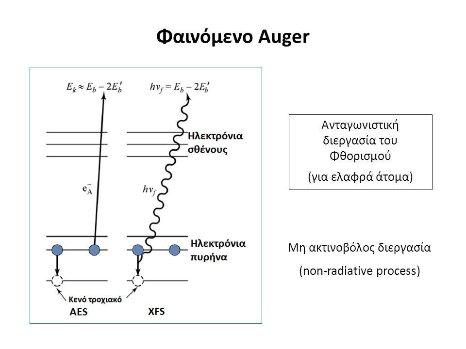 Φαινόμενο Auger Μη ακτινοβόλος διεργασία (non-radiative process) Ανταγωνιστική διεργασία του Φθορισμού (για ελαφρά άτομα)