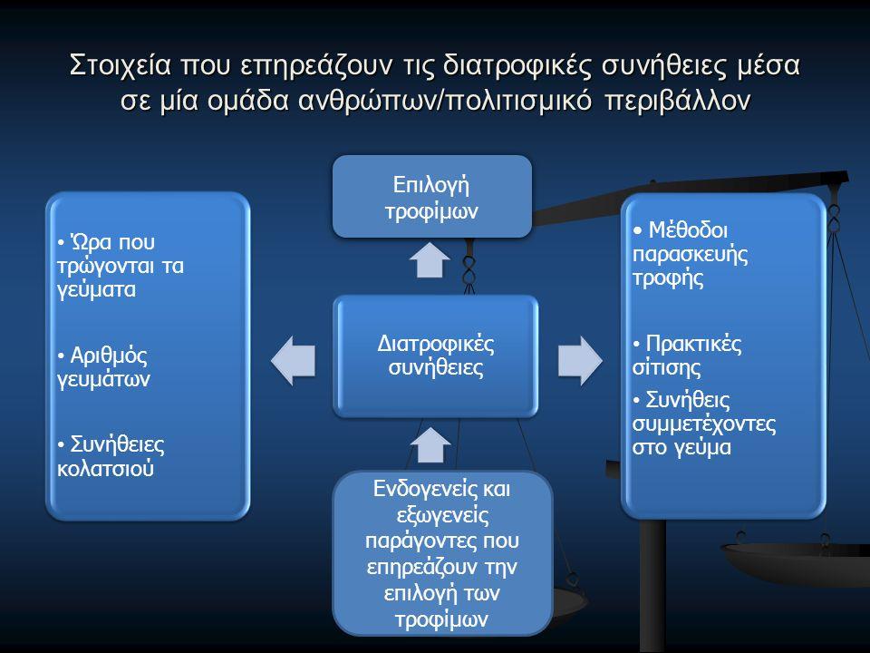 Νευρικά ερεθίσματα (συσπάσεις κενού στομάχου) Νευρικά ερεθίσματα (συσπάσεις κενού στομάχου) Θερμικά ερεθίσματα (αυξημένη θερμοκρασία περιβάλλοντος μειώνει την όρεξη) Θερμικά ερεθίσματα (αυξημένη θερμοκρασία περιβάλλοντος μειώνει την όρεξη) Κληρονομικότητα (γενετική διαταραχή στη ρύθμιση από τα υποθαλαμικά κέντρα) Κληρονομικότητα (γενετική διαταραχή στη ρύθμιση από τα υποθαλαμικά κέντρα) Κατάσταση Υγείας ( ειδική διατροφή ) Κατάσταση Υγείας ( ειδική διατροφή ) Έλλειψη ένζυμων (φαινυλοκετονουρία) Έλλειψη ένζυμων (φαινυλοκετονουρία) Αλλεργίες Αλλεργίες Κατηγορίες ερεθισμάτων στα υποθαλαμικά κέντρα: