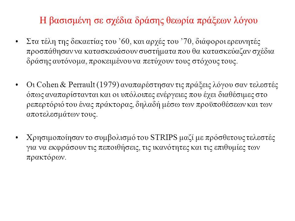 FIPA ACL παράδειγμα ορισμού τελεστικών ρημάτων