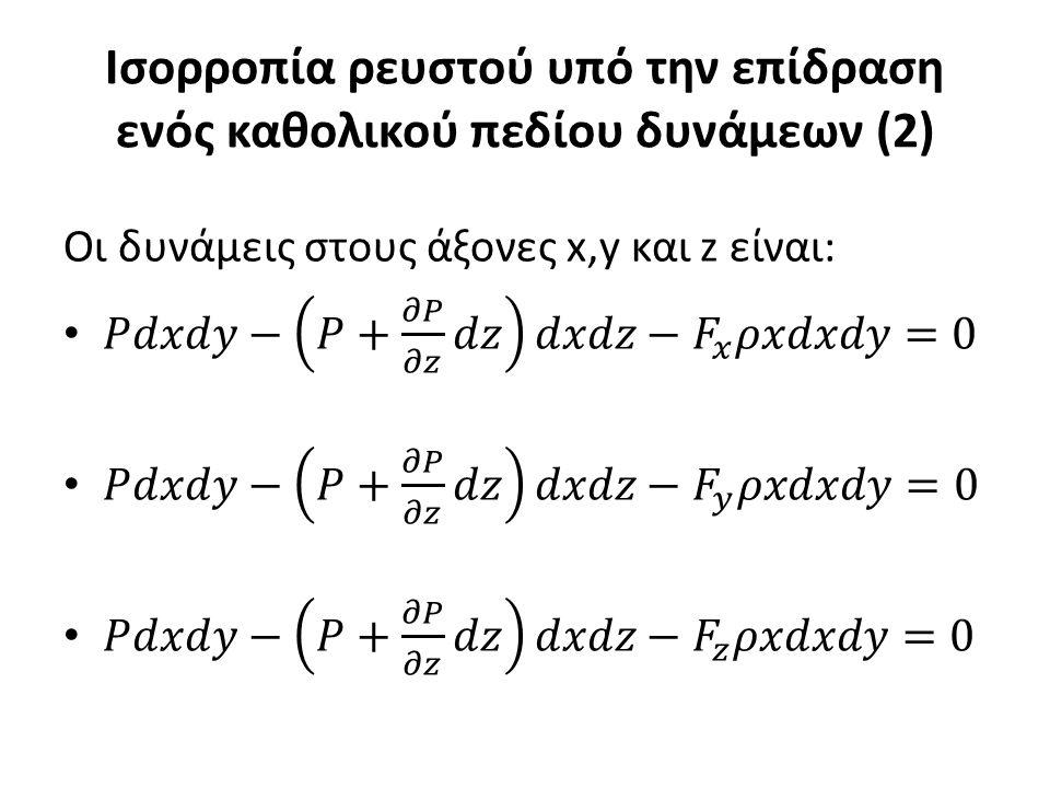 Ισορροπία ρευστού υπό την επίδραση ενός καθολικού πεδίου δυνάμεων (2)
