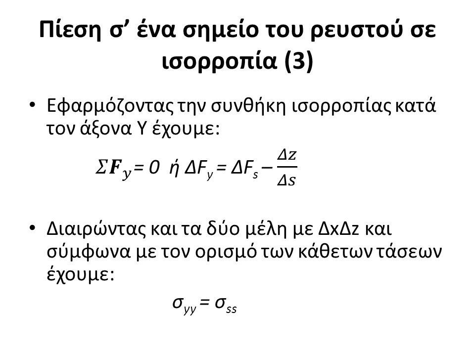 Πίεση σ' ένα σημείο του ρευστού σε ισορροπία (3)