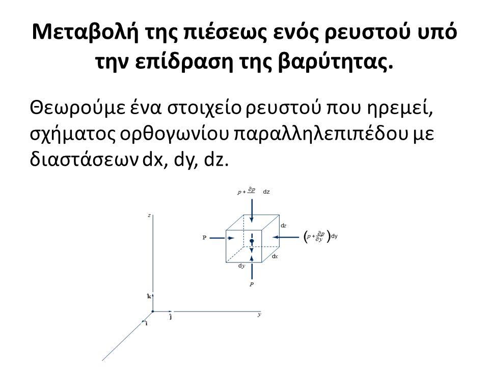 Μεταβολή της πιέσεως ενός ρευστού υπό την επίδραση της βαρύτητας.