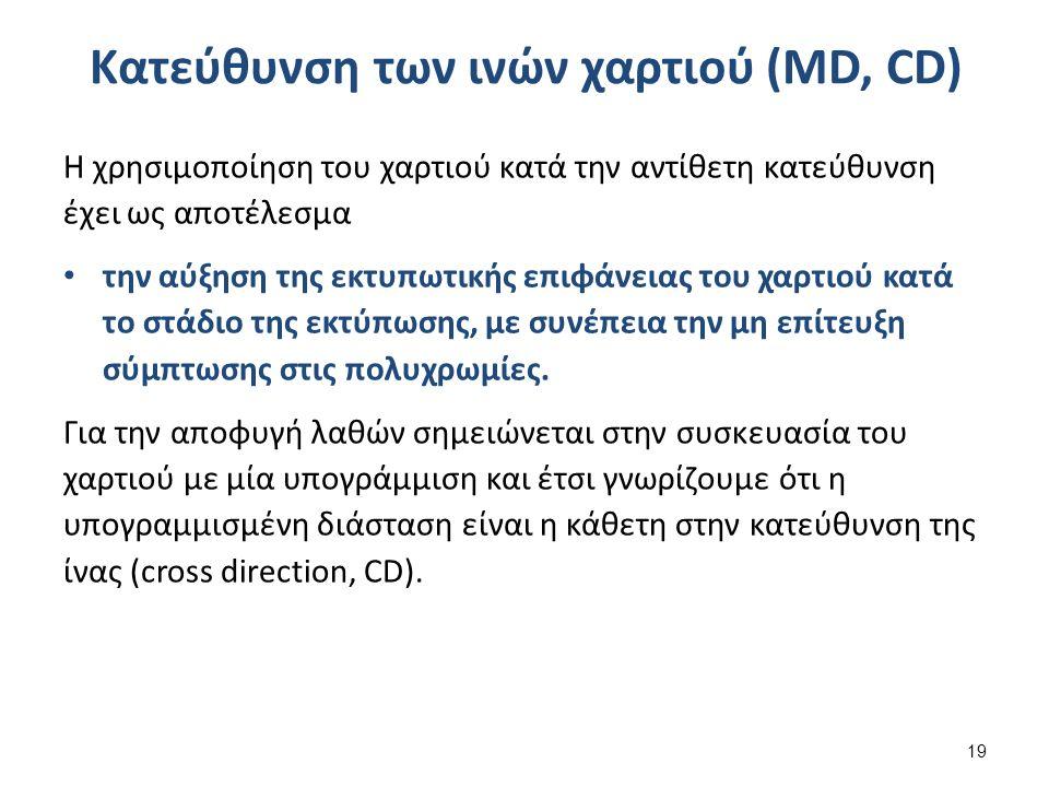 Κατεύθυνση των ινών χαρτιού (MD, CD) 19 Η χρησιμοποίηση του χαρτιού κατά την αντίθετη κατεύθυνση έχει ως αποτέλεσμα την αύξηση της εκτυπωτικής επιφάνειας του χαρτιού κατά το στάδιο της εκτύπωσης, με συνέπεια την μη επίτευξη σύμπτωσης στις πολυχρωμίες.