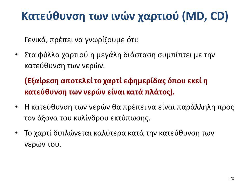 Κατεύθυνση των ινών χαρτιού (MD, CD) 20 Γενικά, πρέπει να γνωρίζουμε ότι: Στα φύλλα χαρτιού η μεγάλη διάσταση συμπίπτει με την κατεύθυνση των νερών.