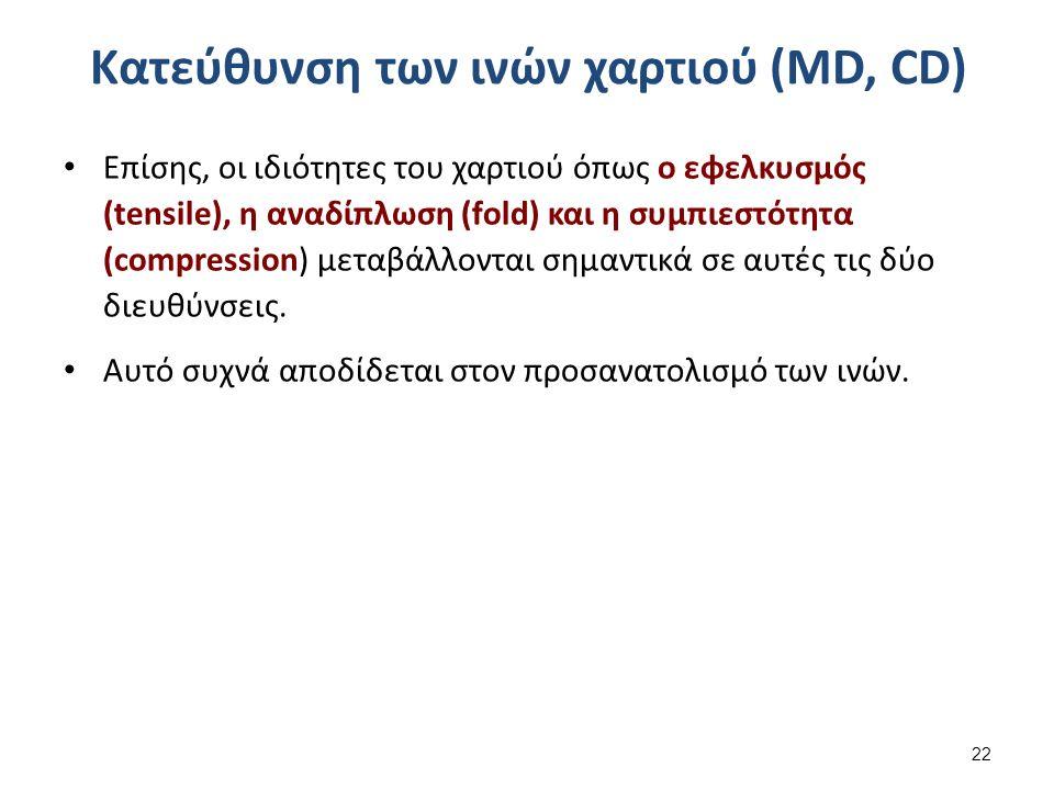 Κατεύθυνση των ινών χαρτιού (MD, CD) 22 Επίσης, οι ιδιότητες του χαρτιού όπως ο εφελκυσμός (tensile), η αναδίπλωση (fold) και η συμπιεστότητα (compression) μεταβάλλονται σημαντικά σε αυτές τις δύο διευθύνσεις.