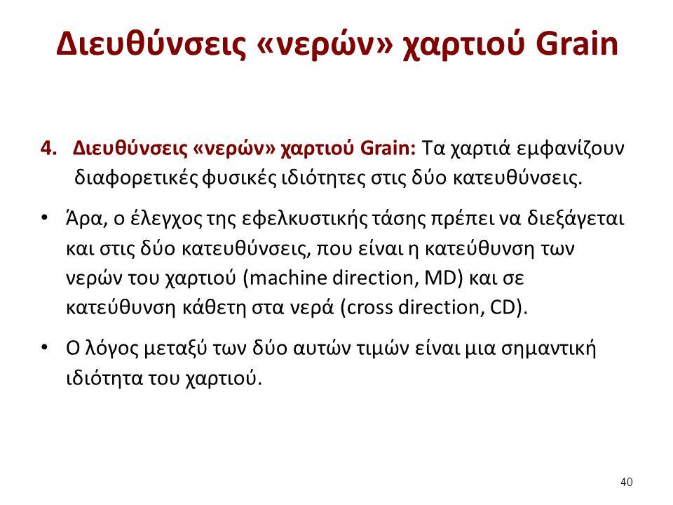 Διευθύνσεις «νερών» χαρτιού Grain 4.