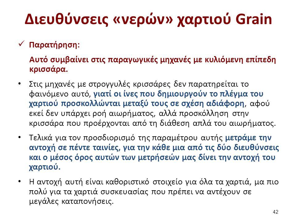 Διευθύνσεις «νερών» χαρτιού Grain 42 Παρατήρηση: Αυτό συμβαίνει στις παραγωγικές μηχανές με κυλιόμενη επίπεδη κρισσάρα.