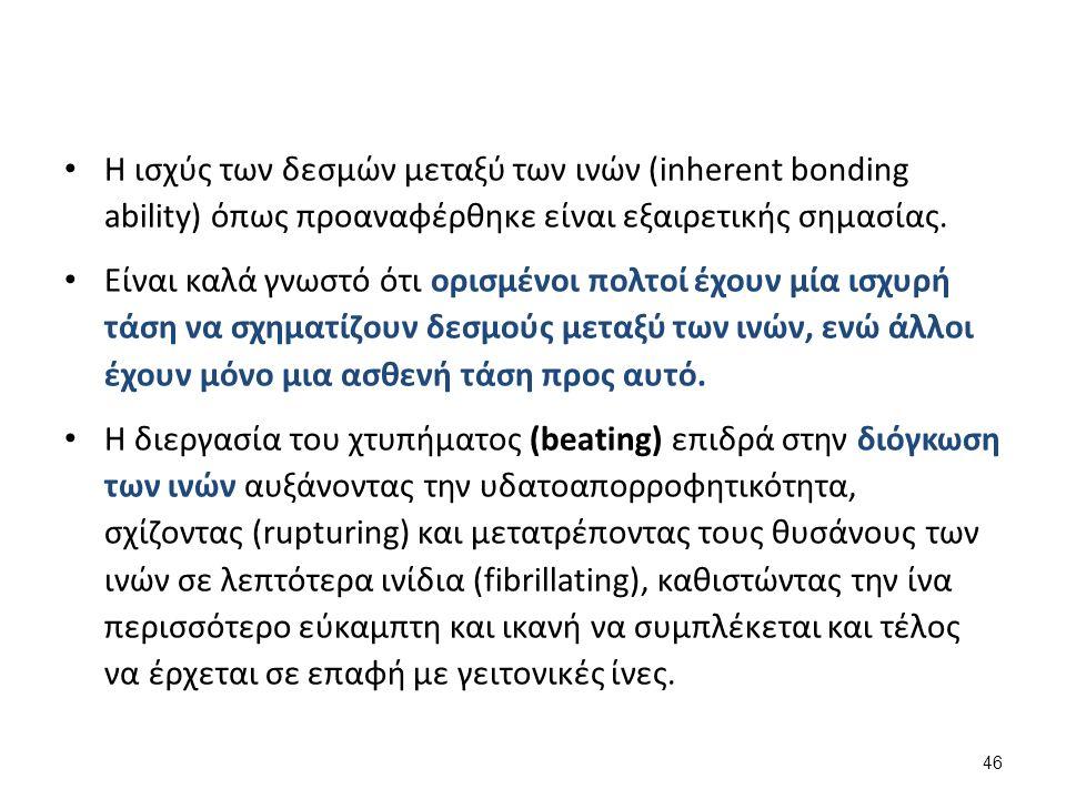 46 Η ισχύς των δεσμών μεταξύ των ινών (inherent bonding ability) όπως προαναφέρθηκε είναι εξαιρετικής σημασίας.