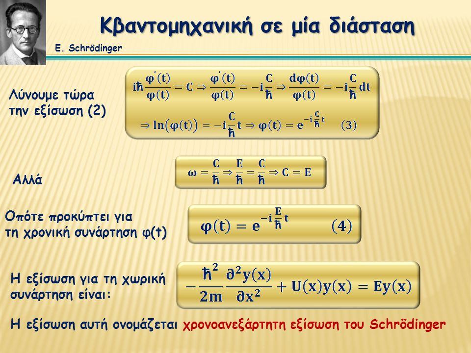 Κβαντομηχανική σε μία διάσταση Λύνουμε τώρα την εξίσωση (2) Η εξίσωση για τη χωρική συνάρτηση είναι: Αλλά Οπότε προκύπτει για τη χρονική συνάρτηση φ(t) Η εξίσωση αυτή ονομάζεται χρονοανεξάρτητη εξίσωση του Schrödinger E.