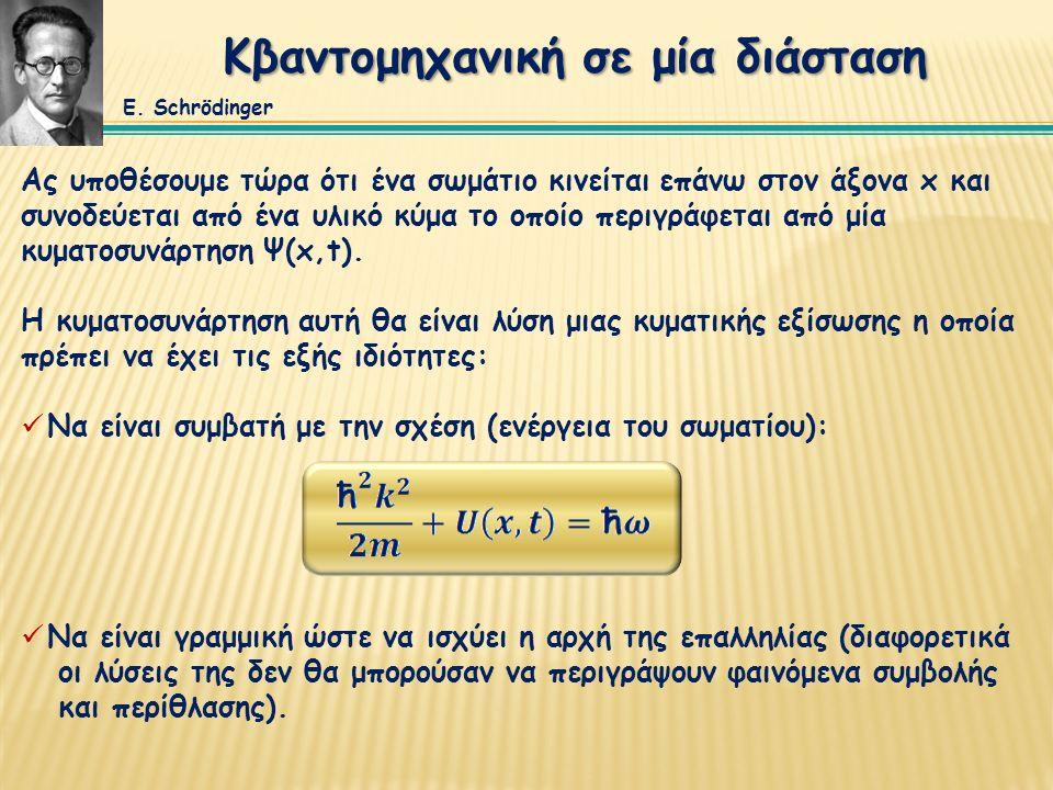 Κβαντομηχανική σε μία διάσταση Ας υποθέσουμε τώρα ότι ένα σωμάτιο κινείται επάνω στον άξονα x και συνοδεύεται από ένα υλικό κύμα το οποίο περιγράφεται από μία κυματοσυνάρτηση Ψ(x,t).
