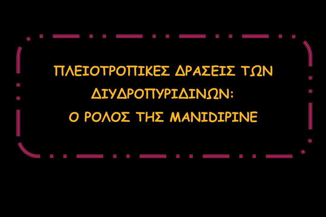 THE MARCADOR STUDY MANIDIPINE (20mg/d) ως μονοθεραπεία και σε συνδυασμό με lisinopril (10mg/d) INSULIN HOMA (-26.5%) ADIPONECTIN OXLDL FFA hsCRP ΚΥΤΤΑΡΟΚΙΝΩΝ ALBUMIN/CREATININE (-28.2%) Clin Drug Invest 2011;31:201-211