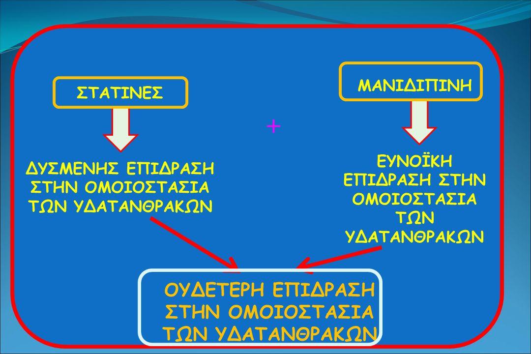ΜΑΝΙΔΙΠΙΝΗ & ΟΡΓΑΝΟΠΡΟΣΤΑΣΙΑ