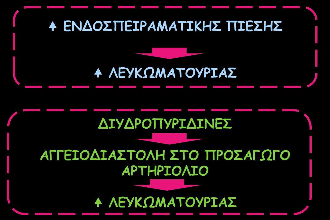 ΕΝΔΟΣΠΕΙΡΑΜΑΤΙΚΗΣ ΠΙΕΣΗΣ ΛΕΥΚΩΜΑΤΟΥΡΙΑΣ ΔΙΥΔΡΟΠΥΡΙΔΙΝΕΣ ΑΓΓΕΙΟΔΙΑΣΤΟΛΗ ΣΤΟ ΠΡΟΣΑΓΩΓΟ ΑΡΤΗΡΙΟΛΙΟ ΛΕΥΚΩΜΑΤΟΥΡΙΑΣ