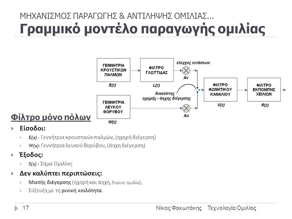 Τεχνολογία ΟμιλίαςΝίκος Φακωτάκης17 Φίλτρο μόνο πόλων  Είσοδοι :  E(z) : Γεννήτρια κρουστικών παλμών, ( ηχηρή διέγερση )  W(z): Γεννήτρια λευκού θορύβου, ( άηχη διέγερση )  Έξοδος :  S(z) : Σήμα Ομιλίας  Δεν καλύπτει περιπτώσεις :  Μικτής διέγερσης ( ηχηρή και άηχη, Ένρινη ομιλία ),  Σύζευξη με τη ρινική κοιλότητα.