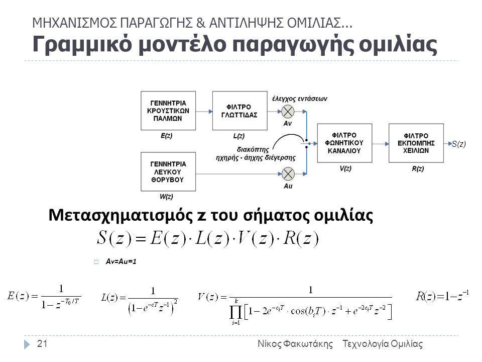 Τεχνολογία ΟμιλίαςΝίκος Φακωτάκης21 Μετασχηματισμός z του σήματος ομιλίας  Av=Au=1 ΜΗΧΑΝΙΣΜΟΣ ΠΑΡΑΓΩΓΗΣ & ΑΝΤΙΛΗΨΗΣ ΟΜΙΛΙΑΣ... Γραμμικό μοντέλο παραγ