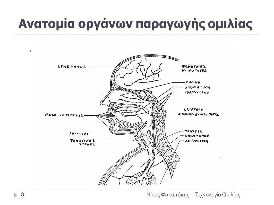 Ανατομία οργάνων παραγωγής ομιλίας Τεχνολογία ΟμιλίαςΝίκος Φακωτάκης3