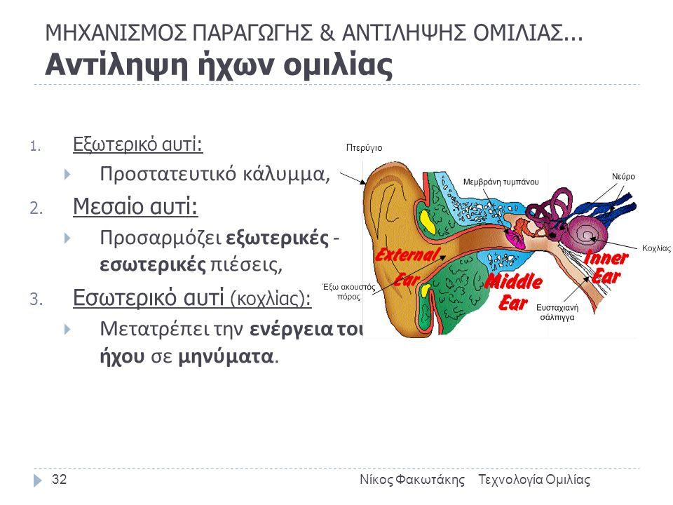ΜΗΧΑΝΙΣΜΟΣ ΠΑΡΑΓΩΓΗΣ & ΑΝΤΙΛΗΨΗΣ ΟΜΙΛΙΑΣ... Αντίληψη ήχων ομιλίας 1. Εξωτερικό αυτί:  Προστατευτικό κάλυμμα, 2. Μεσαίο αυτί:  Προσαρμόζει εξωτερικές