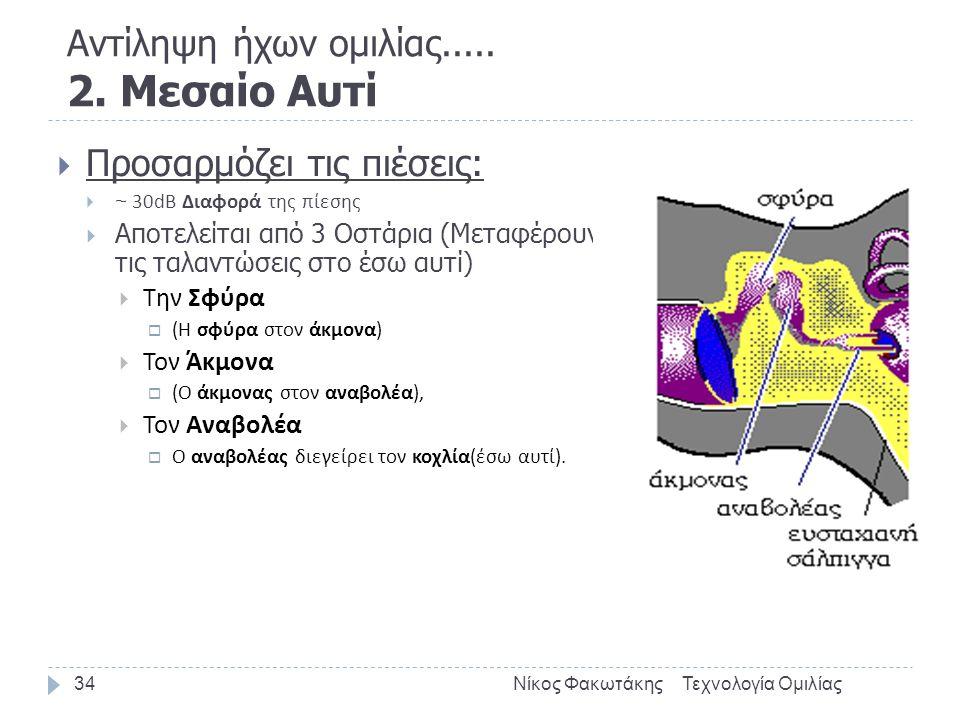 Αντίληψη ήχων ομιλίας..... 2. Μεσαίο Αυτί  Προσαρμόζει τις πιέσεις:  ~ 30dB Διαφορά της πίεσης  Αποτελείται από 3 Οστάρια (Μεταφέρουν τις ταλαντώσε