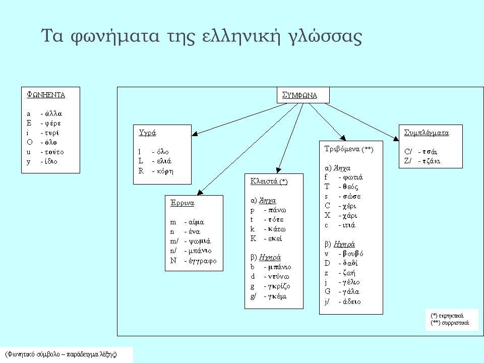 Τα φωνήματα της ελληνική γλώσσας