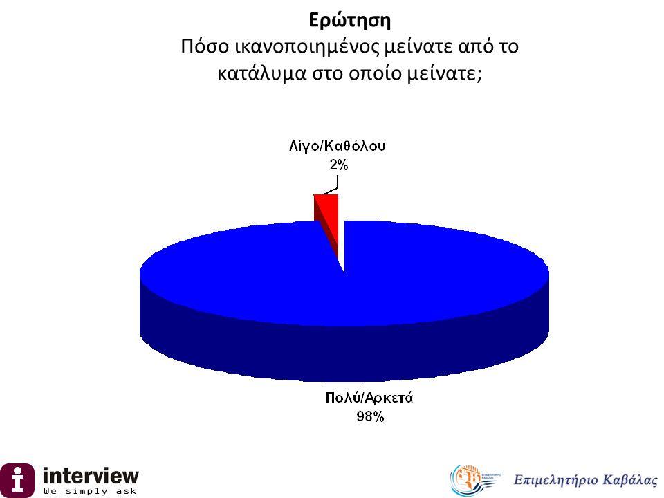 Μέσος όρος 270€ Μέσος όρος δαπάνης ανά ημέρα παραμονής Μ.Ο.