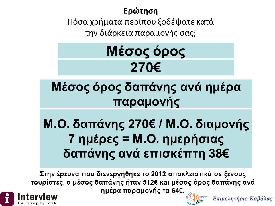 Μέσος όρος 270€ Μέσος όρος δαπάνης ανά ημέρα παραμονής Μ.Ο. δαπάνης 270€ / Μ.Ο. διαμονής 7 ημέρες = Μ.Ο. ημερήσιας δαπάνης ανά επισκέπτη 38€ Ερώτηση Π
