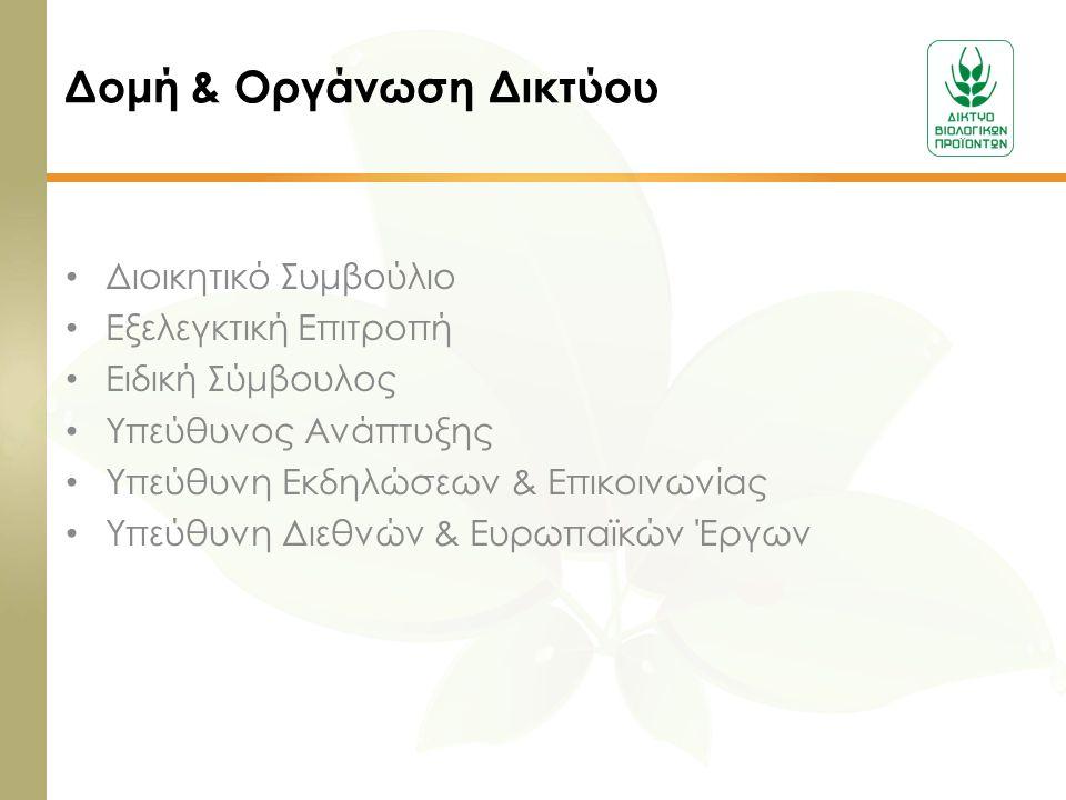 Δομή & Οργάνωση Δικτύου Διοικητικό Συμβούλιο Εξελεγκτική Επιτροπή Ειδική Σύμβουλος Υπεύθυνος Ανάπτυξης Υπεύθυνη Εκδηλώσεων & Επικοινωνίας Υπεύθυνη Διε