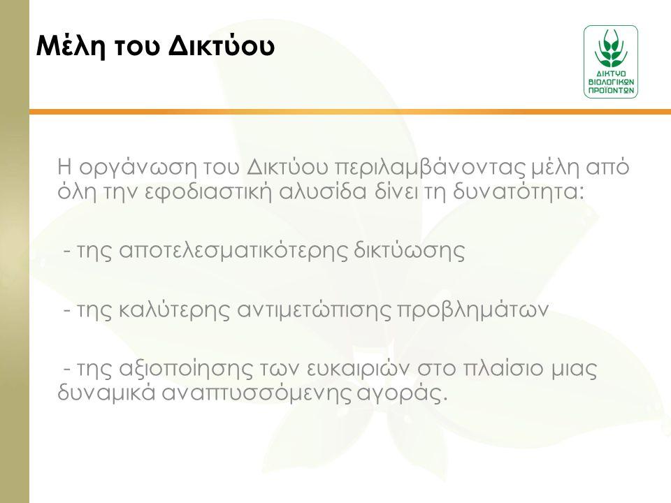  Συμμετοχή στις ΘΟΣΣ του ΥΠΑΑΤ  Στρατηγικές συνεργασίες  Biofach  Detrop  Ecofestival  Biologica  Επιχειρηματικές αποστολές  Διεξαγωγή μελετών για τον κλάδο των βιολογικών  Ενημερωτικές ημερίδες (Κοζάνη, Σέρρες, Καβάλα, Κιλκίς, Θεσσαλονίκη, κα)  Ενημερώσεις σε σχολεία  Εκπαιδευτικά σεμινάρια – Επισκέψεις σε μονάδες βιολογικών  Έντυπες εκδόσεις για την προώθηση των προϊόντων των μελών  Συνεργασία με chef και διατροφολόγους Ενδεικτικές Δράσεις