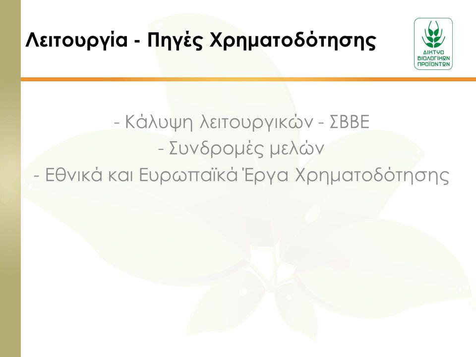 - Κάλυψη λειτουργικών - ΣΒΒΕ - Συνδρομές μελών - Εθνικά και Ευρωπαϊκά Έργα Χρηματοδότησης Λειτουργία - Πηγές Χρηματοδότησης