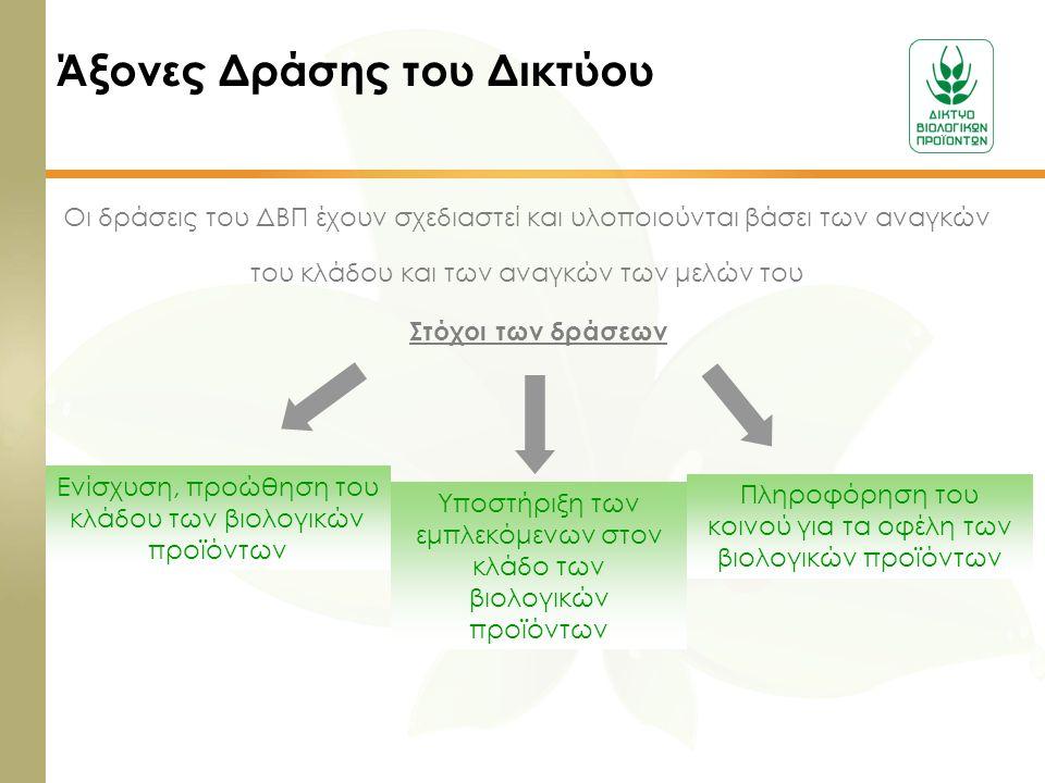 Οι δράσεις του ΔΒΠ έχουν σχεδιαστεί και υλοποιούνται βάσει των αναγκών του κλάδου και των αναγκών των μελών του Στόχοι των δράσεων Ενίσχυση, προώθηση