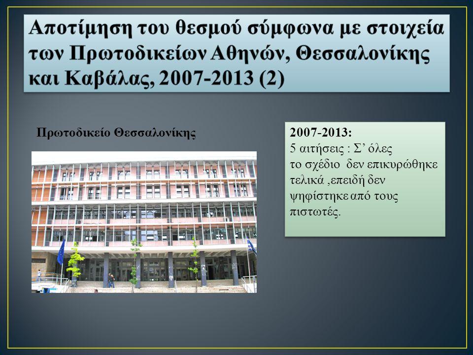 2007-2013: 5 αιτήσεις : Σ' όλες το σχέδιο δεν επικυρώθηκε τελικά,επειδή δεν ψηφίστηκε από τους πιστωτές.