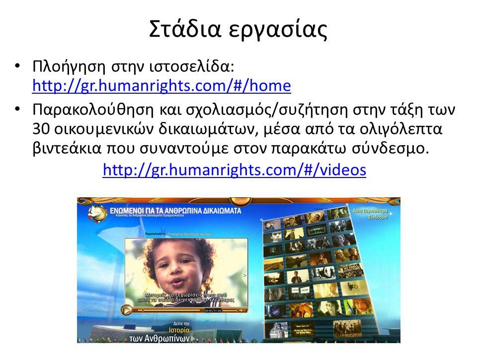 Στη συνέχεια εξερευνήσαμε και μάθαμε πληροφορίες για την Ευρώπη (http://europa.eu/kids- corner/explore_el.html) και για τα δικαιώματα των παιδιών στη Ευρώπη (http://ec.europa.eu/0- 18/wrc_index_en.jsp?main=true&initLang=EL)http://europa.eu/kids- corner/explore_el.htmlhttp://ec.europa.eu/0- 18/wrc_index_en.jsp?main=true&initLang=EL Γράψαμε και κάποιες ιδέες μας για τα δικαιώματα μας